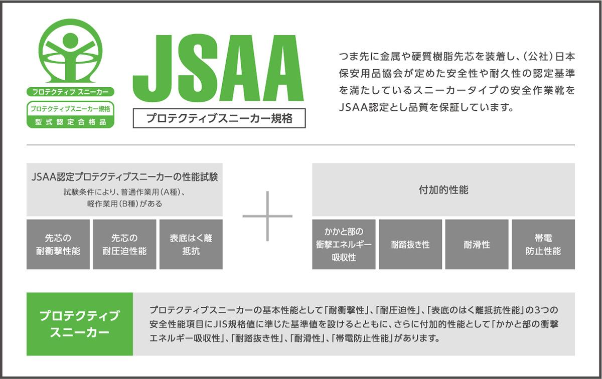 JASS規格 プロスニーカー