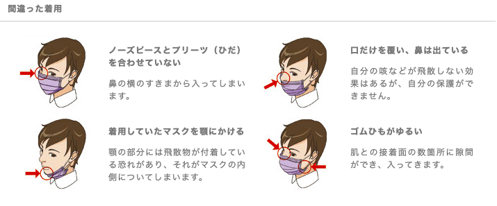 マスク装着の注意点