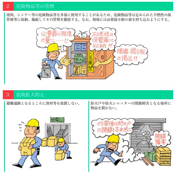 工事現場 防火対策