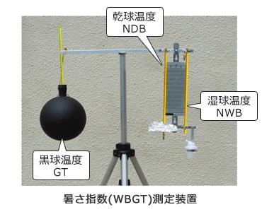 WBGT測定装置