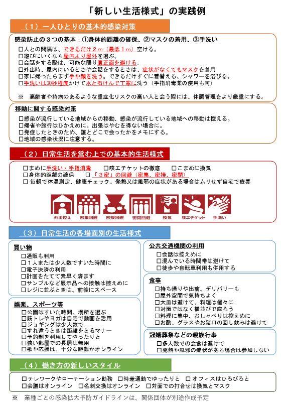 新型コロナウイルスを想定した「新しい生活様式」を公表しました(新型コロナウイルス感染症) 厚生労働省